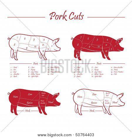 Pork cuts red