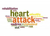Heart Attack Word Cloud