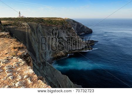 The Coast And Lighthouse, Cape Espichel, Portugal
