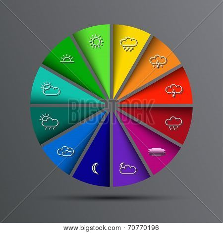 Vector circle with weather icons