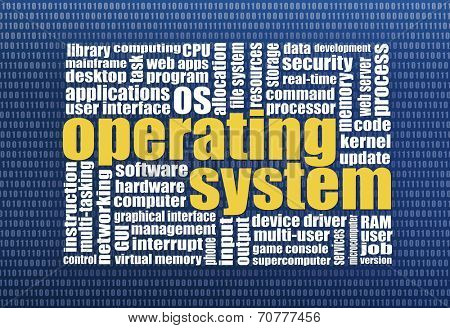 operating system word cloud on a binary background with computer screen texture