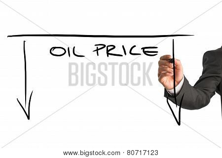 Dropping Oil Prices Concept