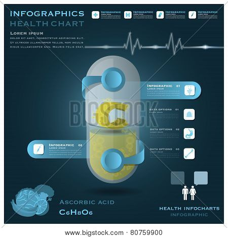 Vitamin C Pill Capsule Health And Medical Infographic Infocharts