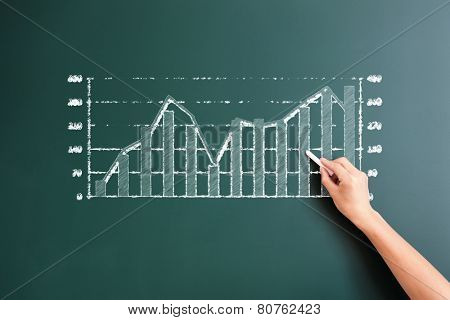 chart graph drawed on blackboard