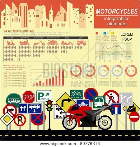 Transportation Infographic