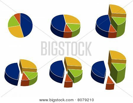 Business Pie charts