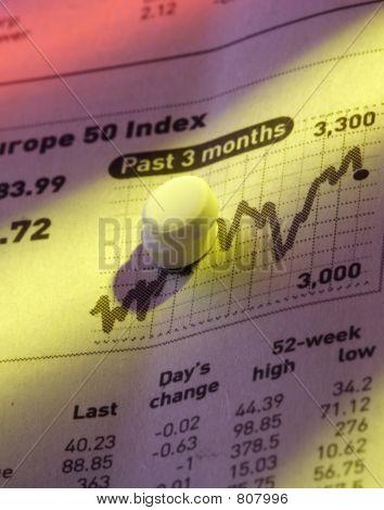 Pills on Stock Price Chart