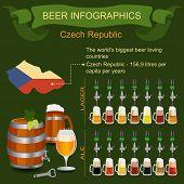 stock photo of porter  - Beer infographics - JPG