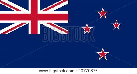The Official Flag Of New Zealand