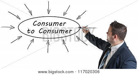 Consumer To Consumer