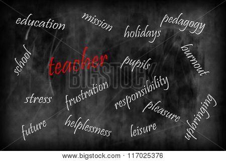 Teacher - Keyword Collection On