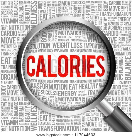 Calories Word Cloud
