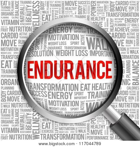 Endurance Word Cloud