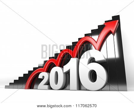 Year 2016 Growth Diagram