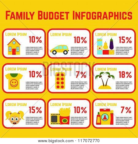 Family Budget Info Graphic