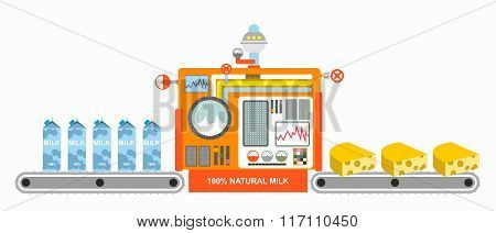 Milk And Cheese. Conveyor For Manufacture Of Dairy Cheese. Technological Equipment For Manufacture O
