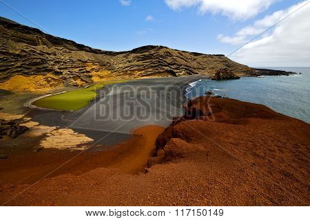 Sky  Water  In El Golfo Spain Musk Pond Rock Stone  Coastline And Summer