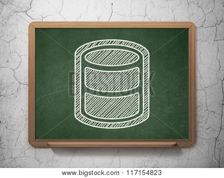 Software concept: Database on chalkboard background