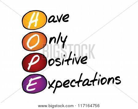 HOPE acronym business concept , presentation background