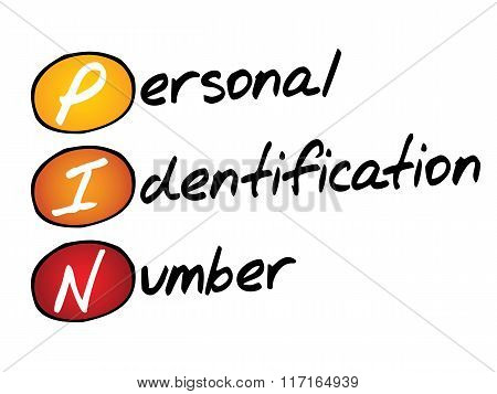 Personal Identification Numbe?