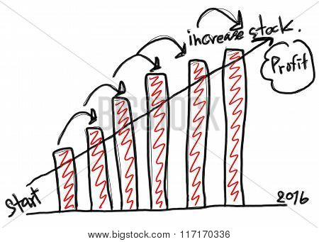 Business Bar Graph Create In The Hand Drawn Design And Grow Arrow.