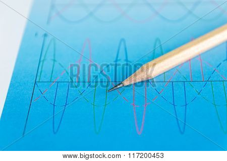 Pencil On Graph Paper