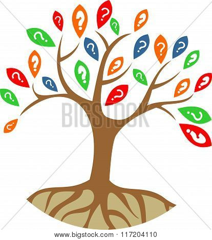 stock logo question tree
