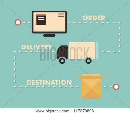 shipping business, scheme of ordering and delivery, order, destination, package, the sale
