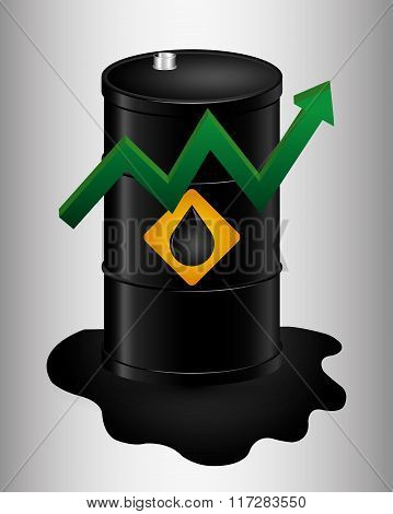 Petroleum and oil prices business