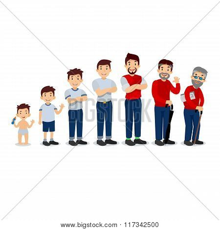 Generations man. People generations at different ages. All age categories - infancy, childhood, adol