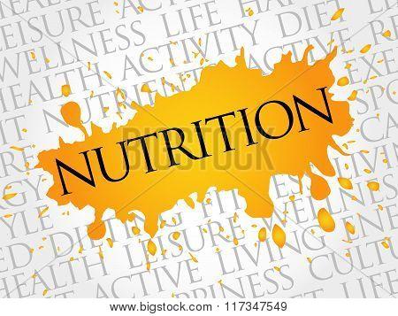 Nutrition Word Cloud, Fitness, Sport