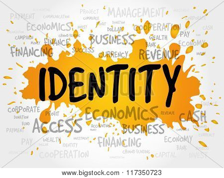 Identity Word Cloud