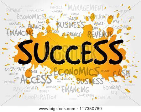 Success Word Cloud
