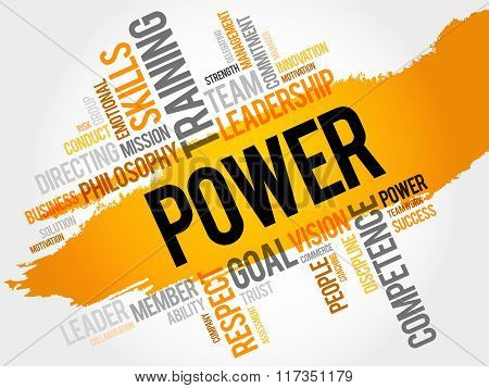 Power Word Cloud