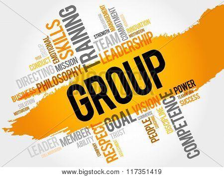 Group Word Cloud