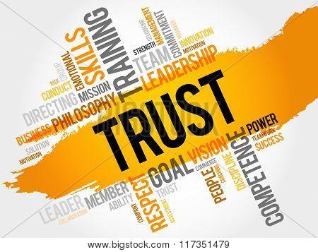 Trust Word Cloud
