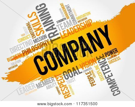 Company Word Cloud