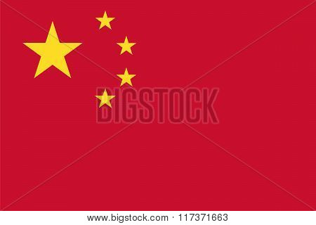 Standard Proportions For China Flag