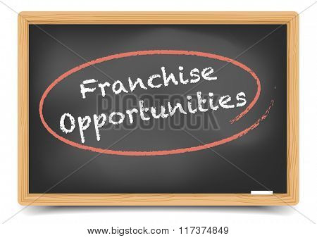detailed illustration of a blackboard with Franchise Opportunities text, eps10 vector, gradient mesh included