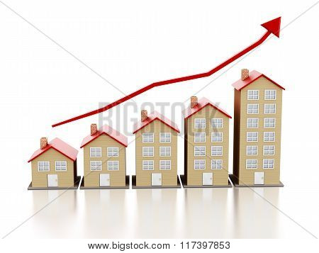 Rising Housing Market