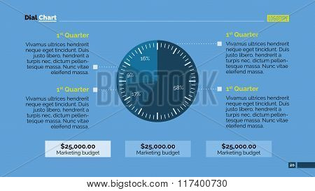 Dial chart slide
