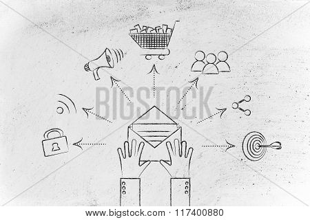 Cart, Target, Loudspeaker Rss Feed & Sharing Symbols Coming Out Of Open Envelope
