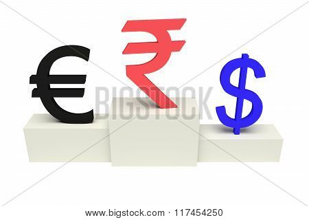 top currencies, strong Indian Rupee, isolated