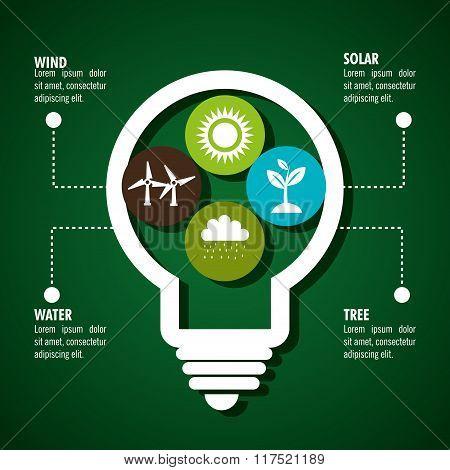 clean energy design