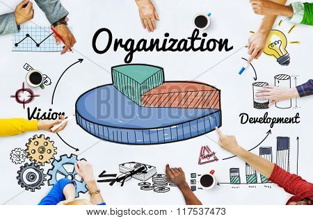 Organization Management Planning Commitment Concept