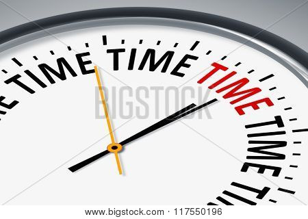 An image of a typical clock with text time
