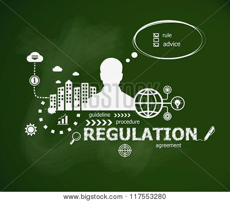Regulation Design Concept And Man.