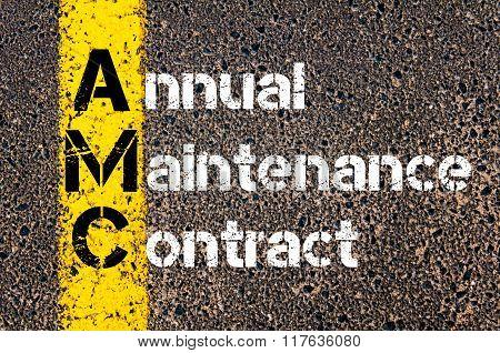 Business Acronym Amc Annual Maintenance Contract