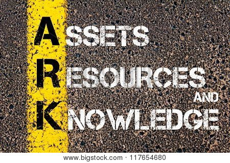 Business Acronym Ark Assets Resources, Knowledge