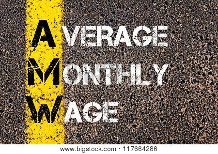 Business Acronym Amw Average Monthly Wage